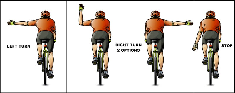 Bicycle Turning and Signalling
